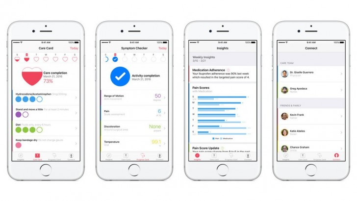 Apple expands on ResearchKit with user-focused CareKit