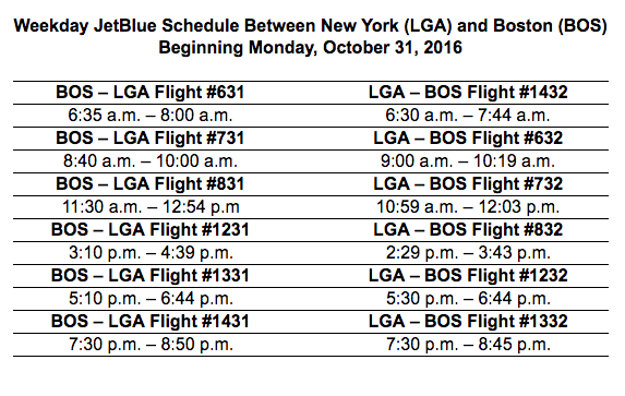 JetBlue is adding a ton of New York City routes
